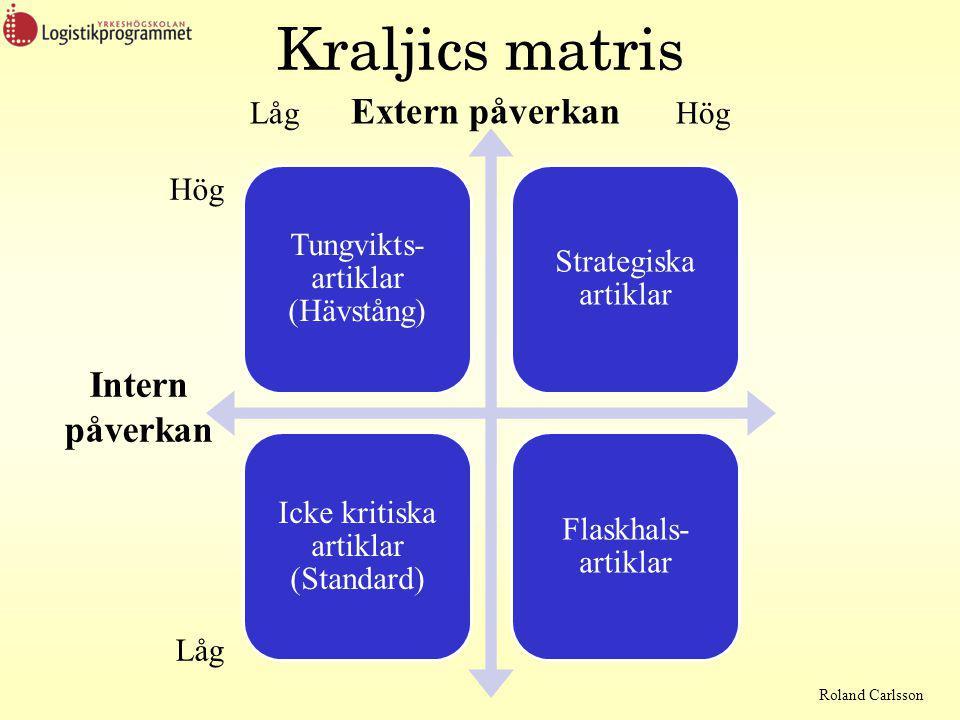 Kraljics matris Låg Extern påverkan Hög Tungvikts-artiklar (Hävstång)