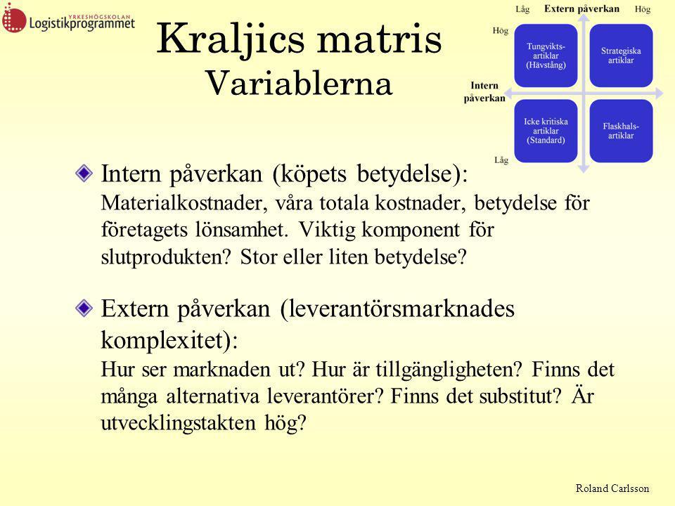 Kraljics matris Variablerna