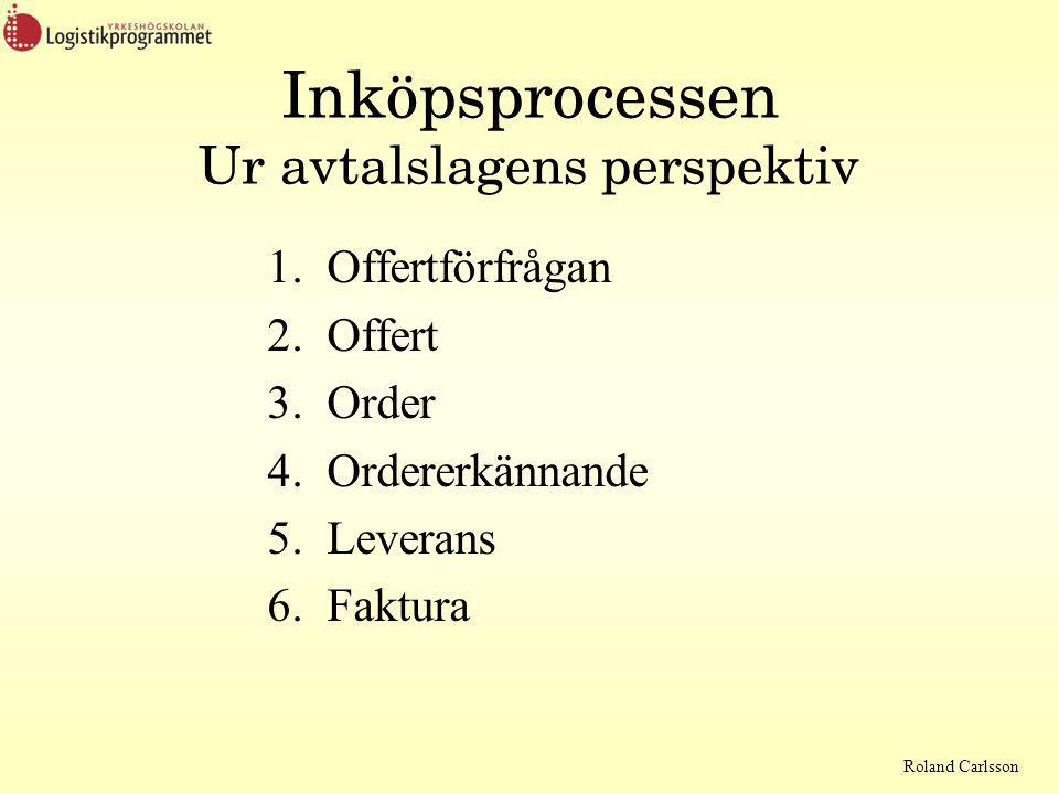 Inköpsprocessen Ur avtalslagens perspektiv