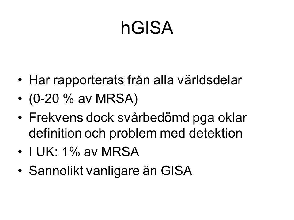 hGISA Har rapporterats från alla världsdelar (0-20 % av MRSA)