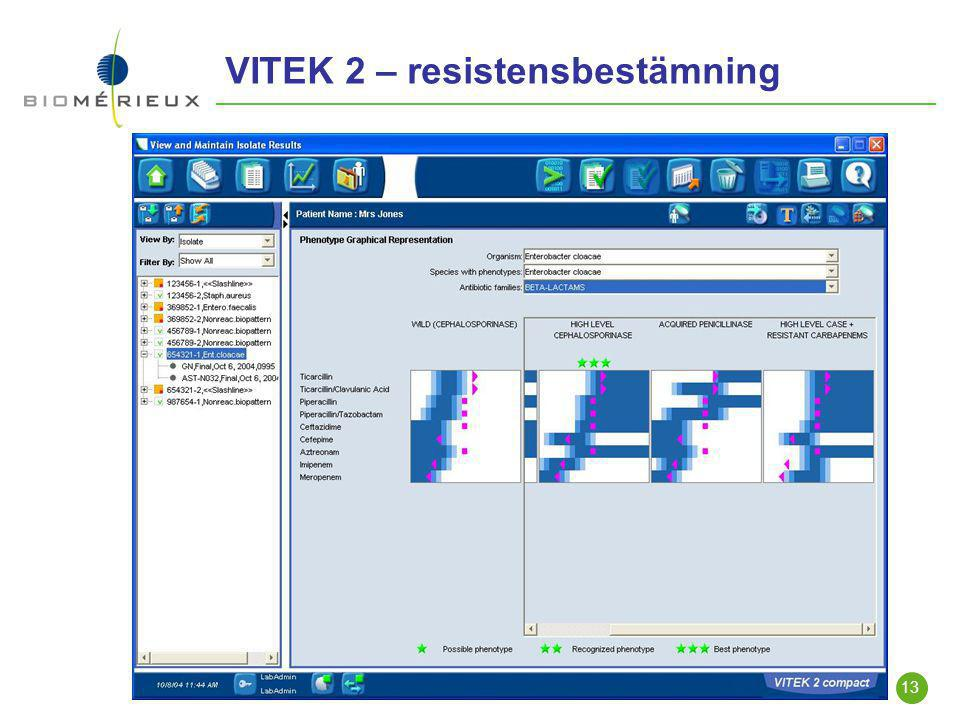 VITEK 2 – resistensbestämning