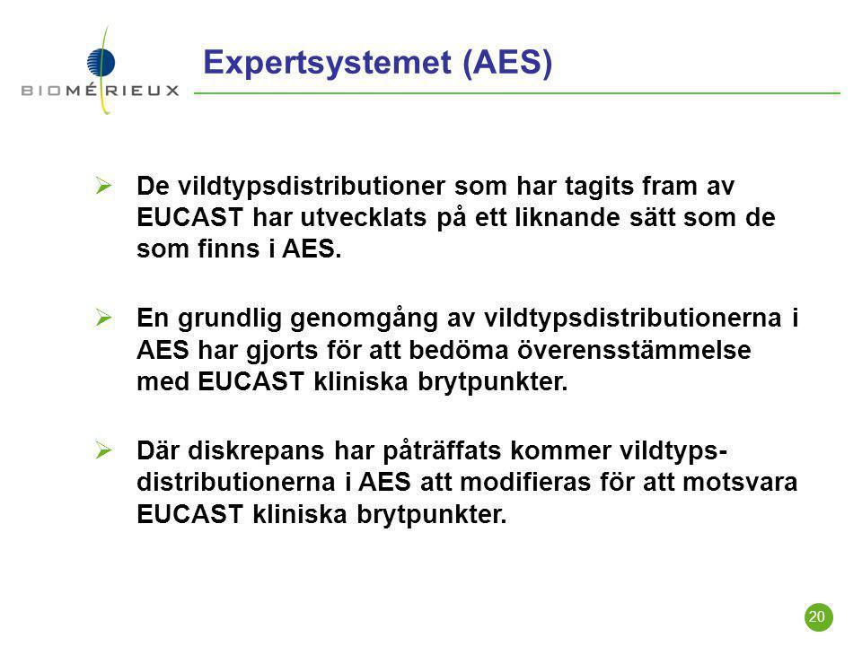 Expertsystemet (AES) De vildtypsdistributioner som har tagits fram av EUCAST har utvecklats på ett liknande sätt som de som finns i AES.