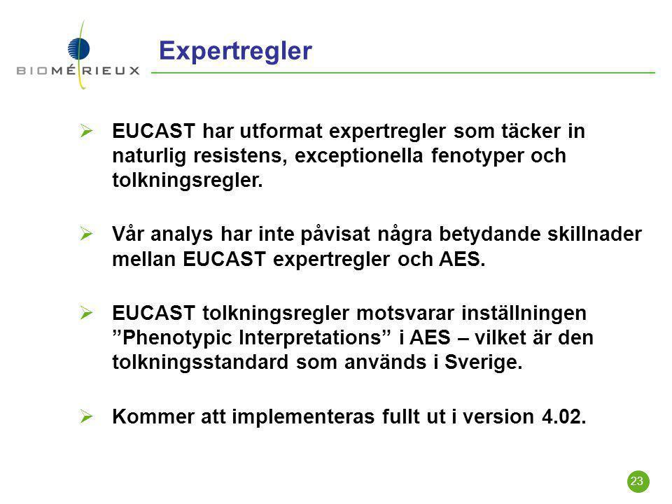 Expertregler EUCAST har utformat expertregler som täcker in naturlig resistens, exceptionella fenotyper och tolkningsregler.