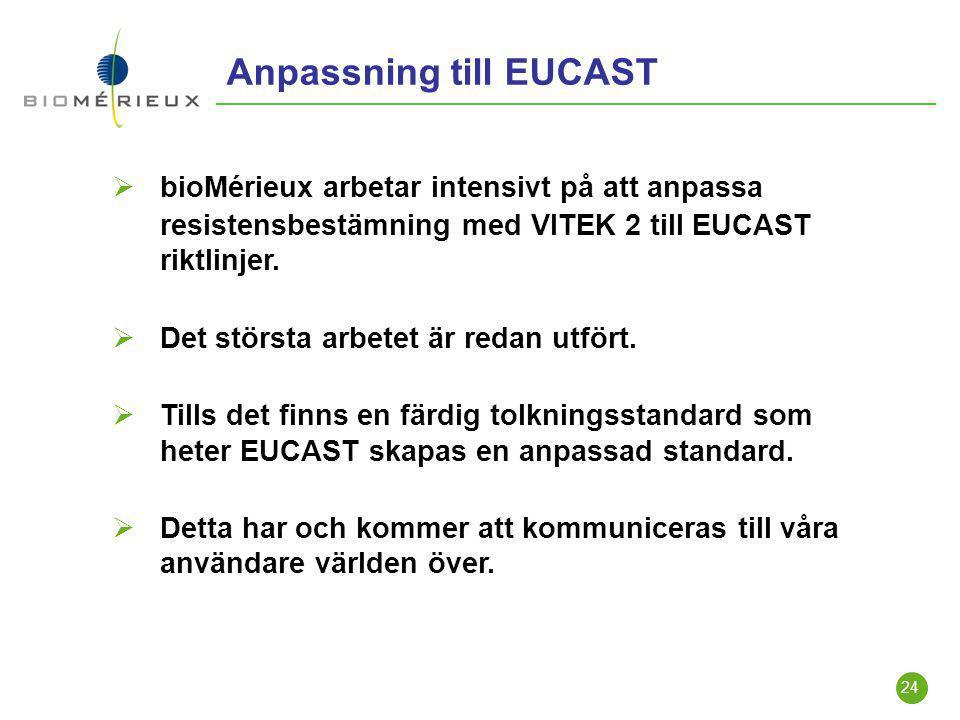 Anpassning till EUCAST