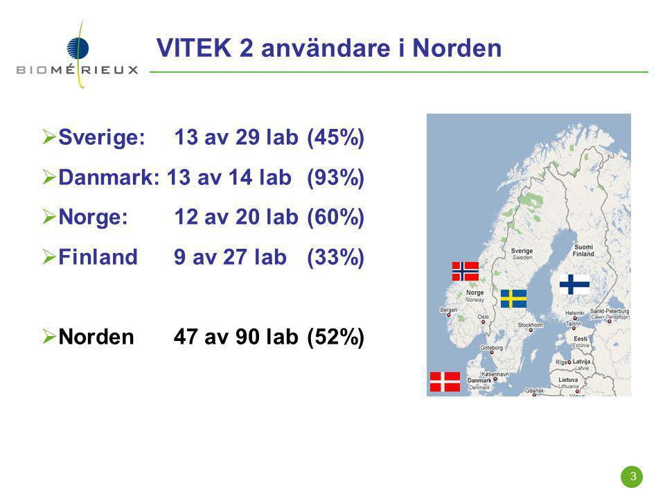 VITEK 2 användare i Norden