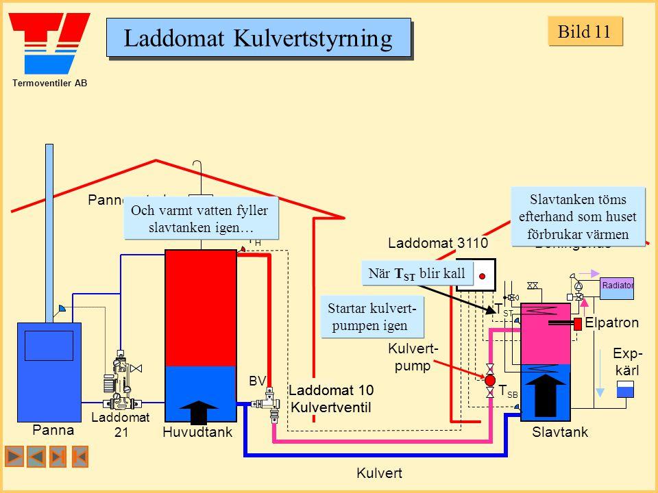 Bild 11 Panncentral. Slavtanken töms efterhand som huset förbrukar värmen. Och varmt vatten fyller.
