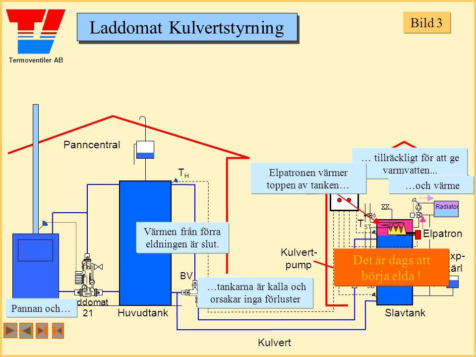 Laddomat Kulvertstyrning