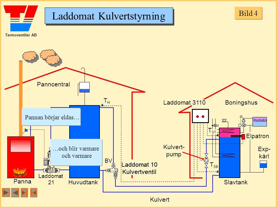 Bild 4 Panncentral TH Laddomat 3110 Boningshus Pannan börjar eldas…