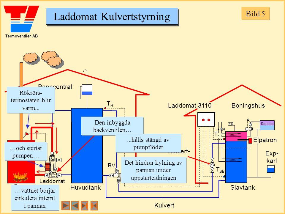 Bild 5 Panncentral Rökrörs-termostaten blir varm... TH Laddomat 3110