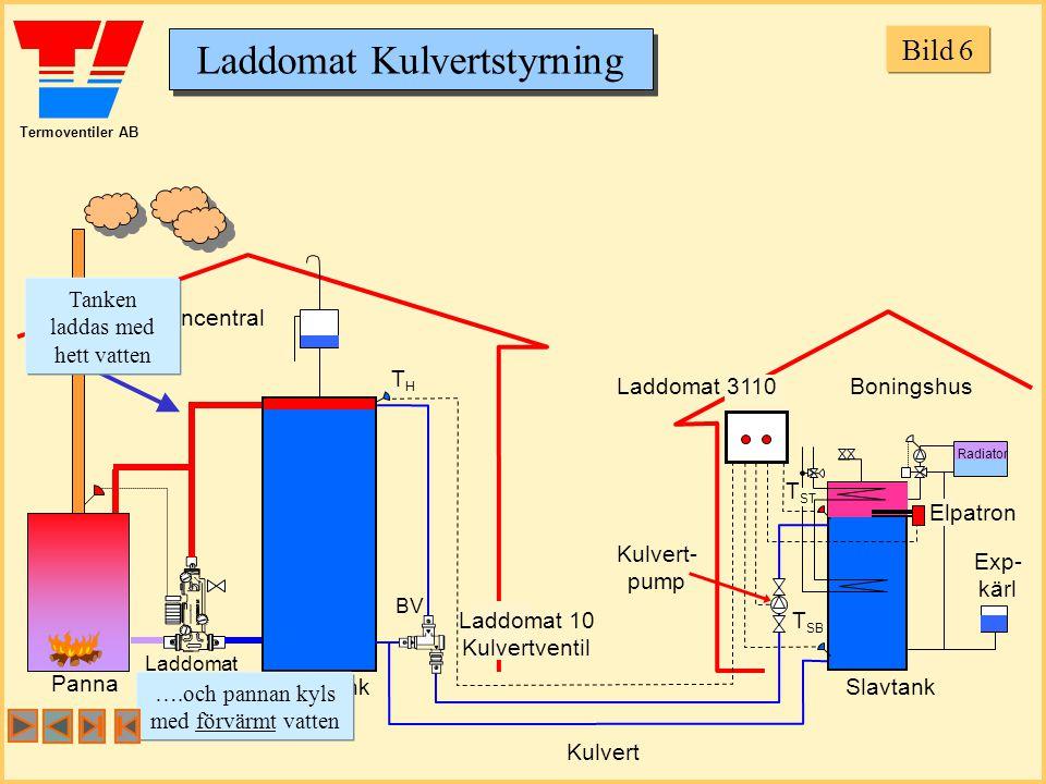 Bild 6 Tanken laddas med hett vatten Panncentral TH Laddomat 3110