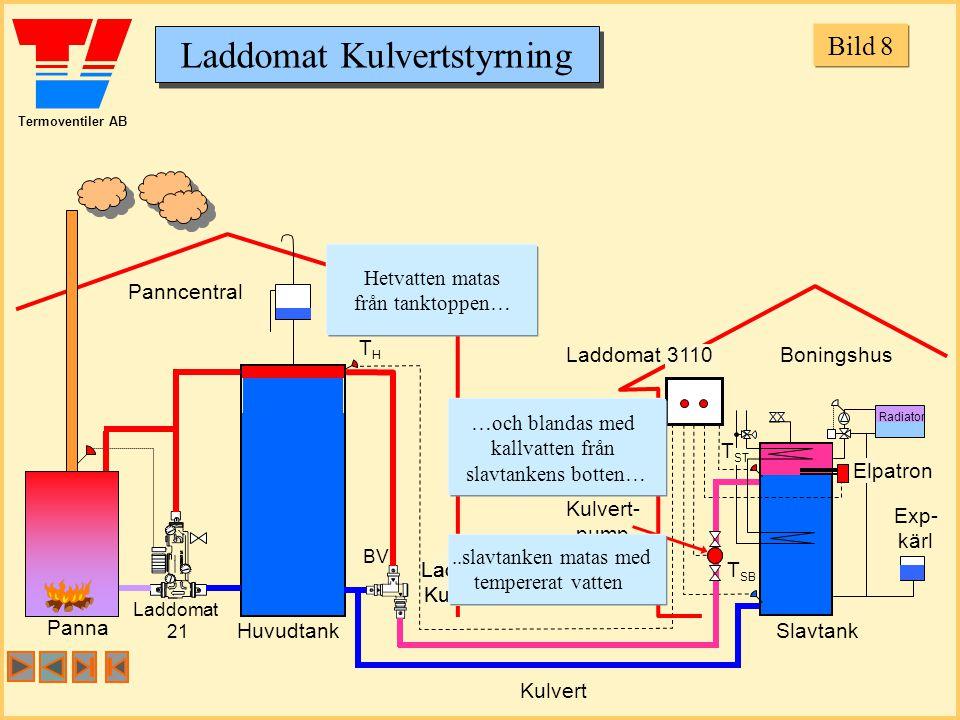 Bild 8 Hetvatten matas från tanktoppen… Panncentral TH Laddomat 3110