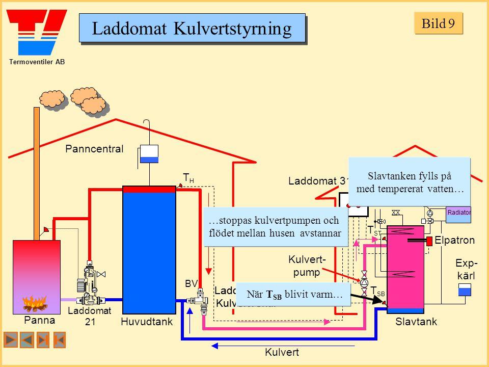 Bild 9 Panncentral TH Slavtanken fylls på med tempererat vatten…