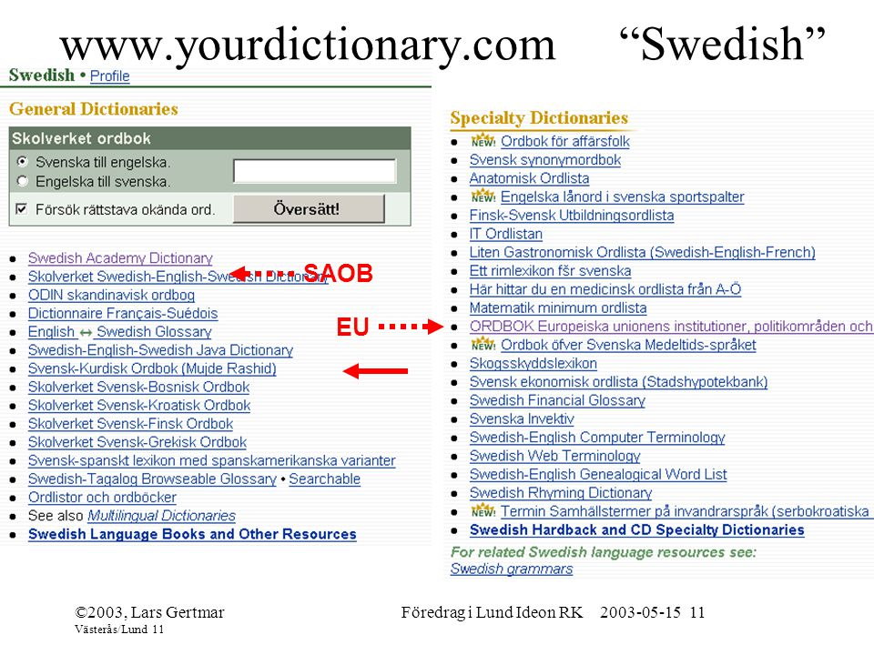 www.yourdictionary.com Swedish
