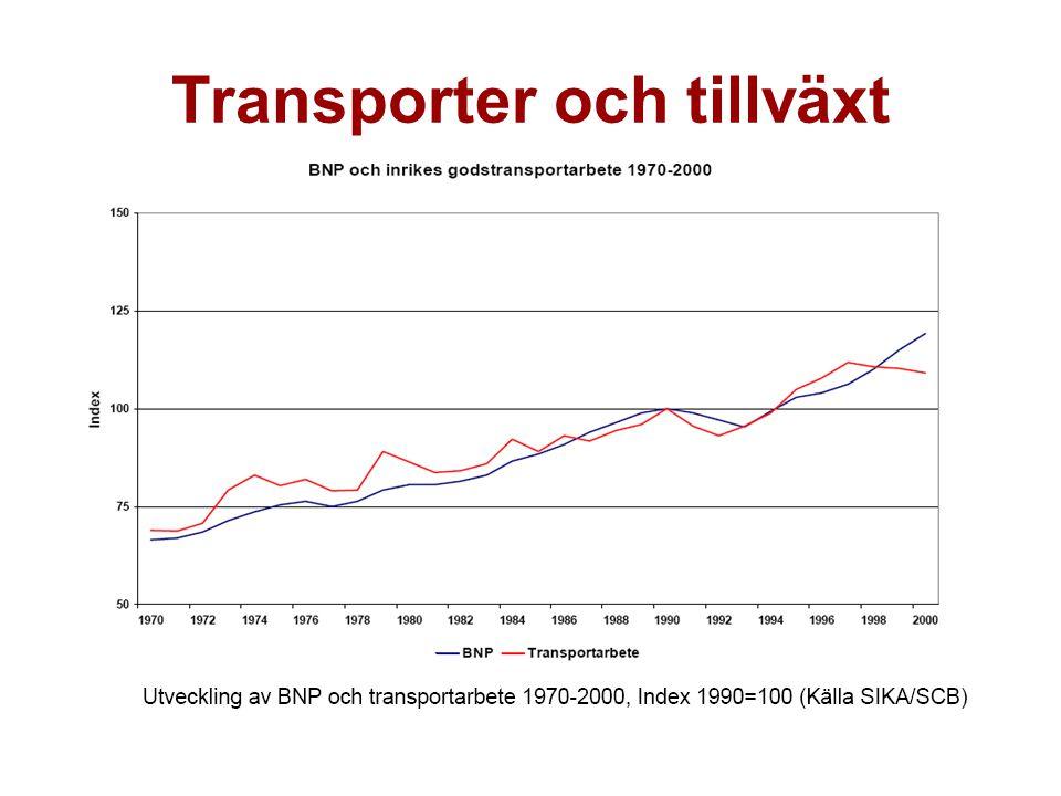 Transporter och tillväxt
