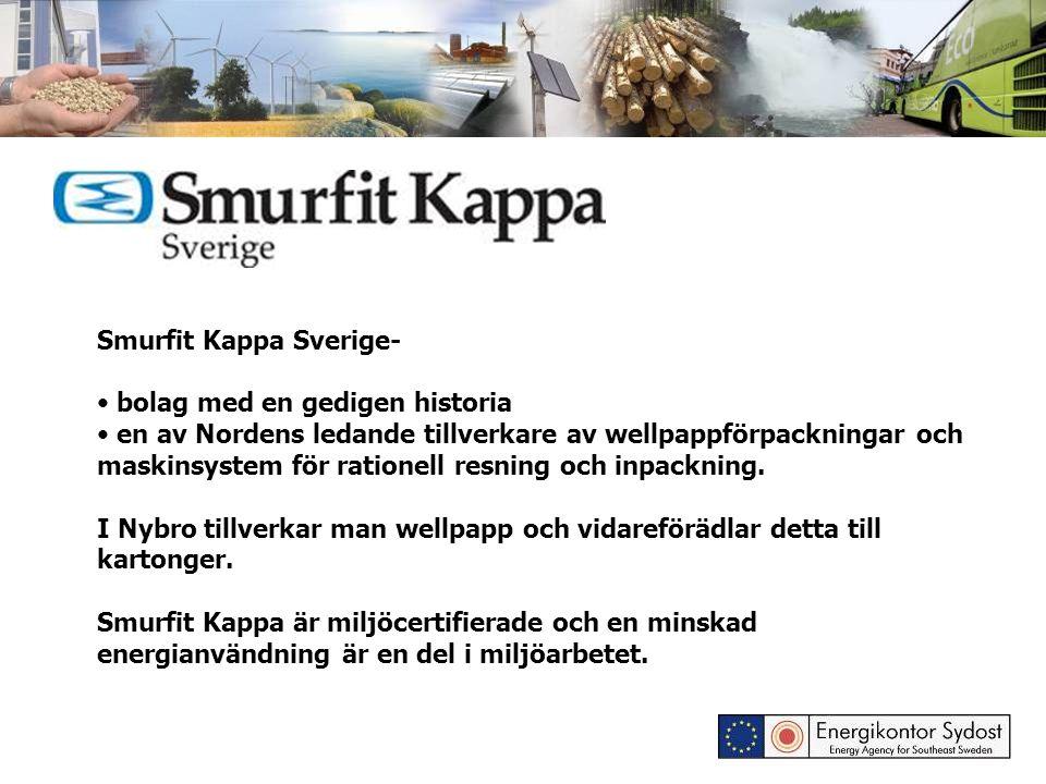 Smurfit Kappa Sverige-