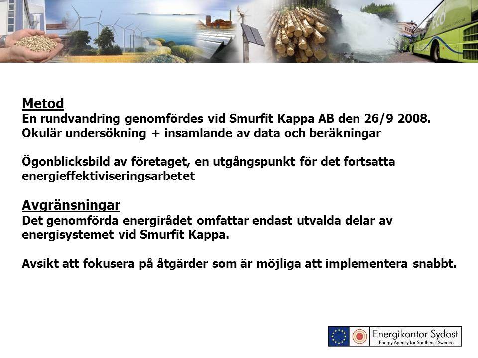 Metod En rundvandring genomfördes vid Smurfit Kappa AB den 26/9 2008. Okulär undersökning + insamlande av data och beräkningar.