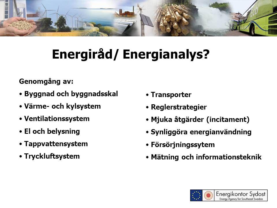 Energiråd/ Energianalys