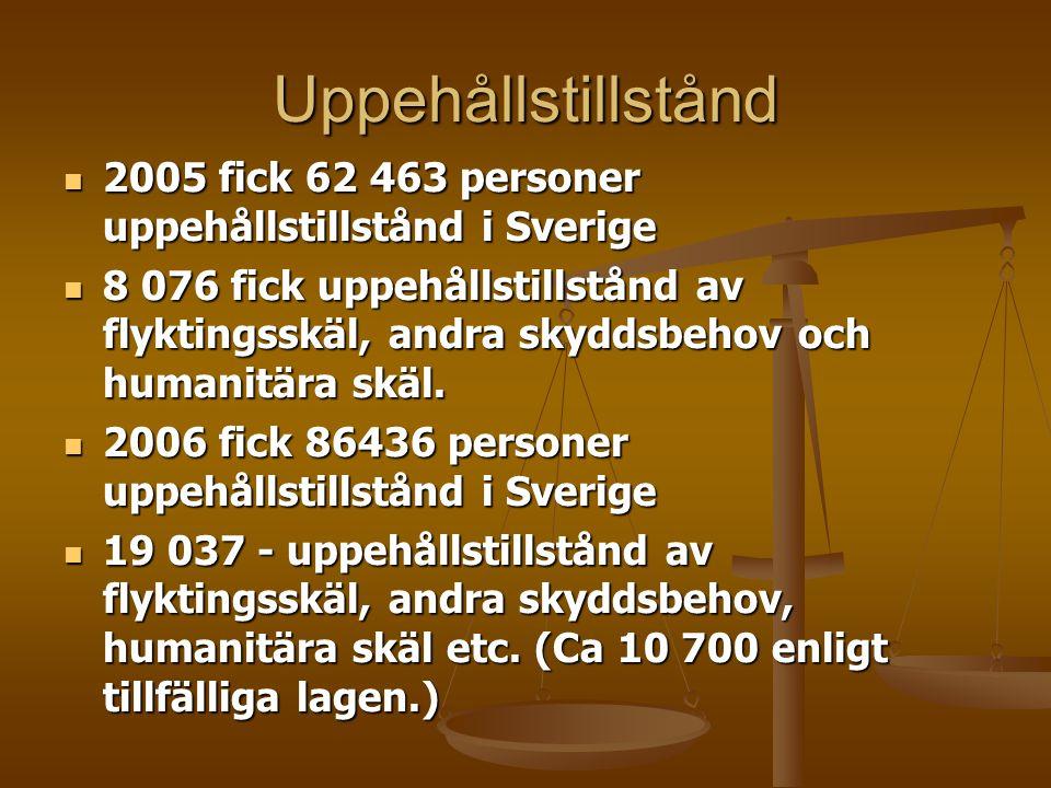 Uppehållstillstånd 2005 fick 62 463 personer uppehållstillstånd i Sverige.