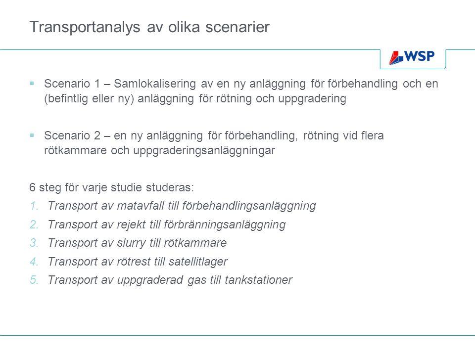 Transportanalys av olika scenarier