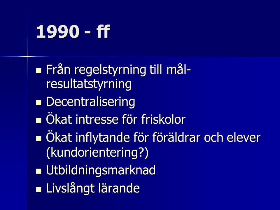 1990 - ff Från regelstyrning till mål-resultatstyrning