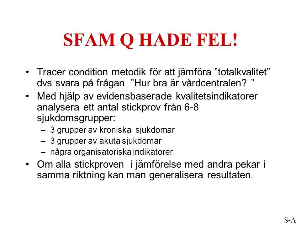SFAM Q HADE FEL! Tracer condition metodik för att jämföra totalkvalitet dvs svara på frågan Hur bra är vårdcentralen