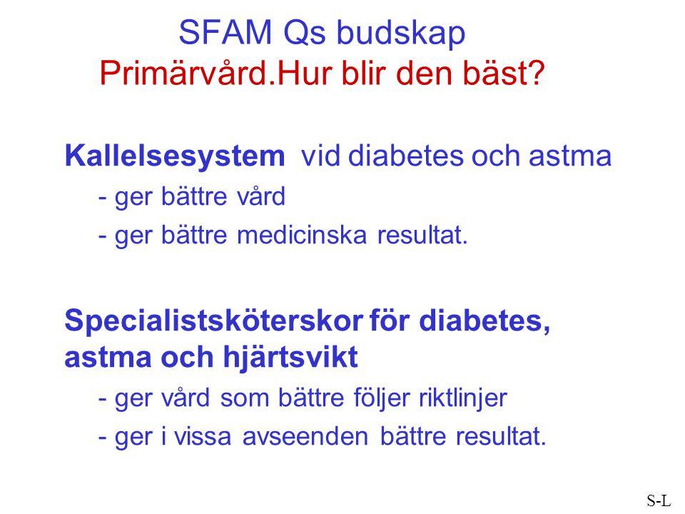 SFAM Qs budskap Primärvård.Hur blir den bäst