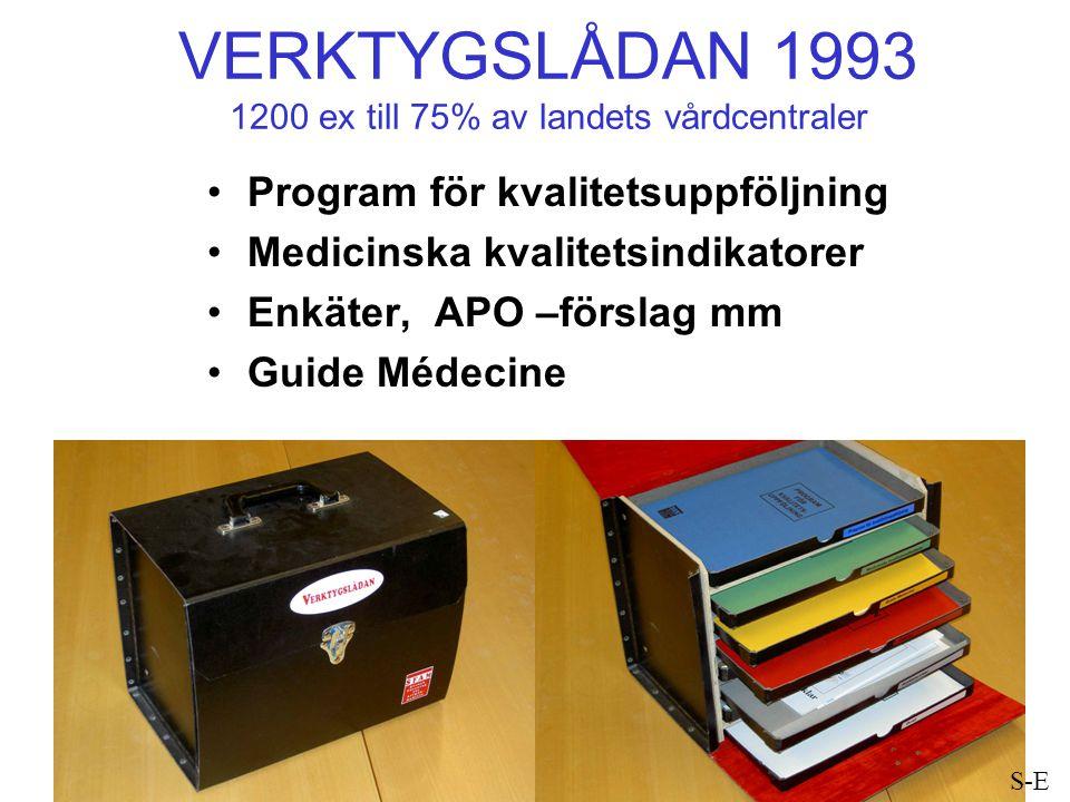 VERKTYGSLÅDAN 1993 1200 ex till 75% av landets vårdcentraler