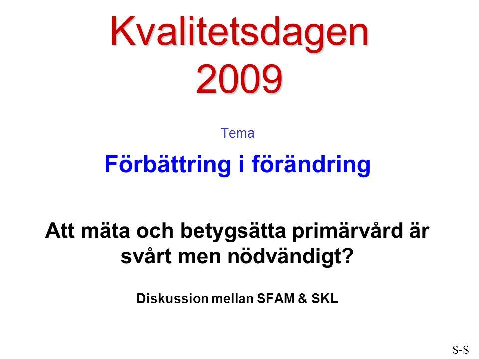 Kvalitetsdagen 2009 Förbättring i förändring