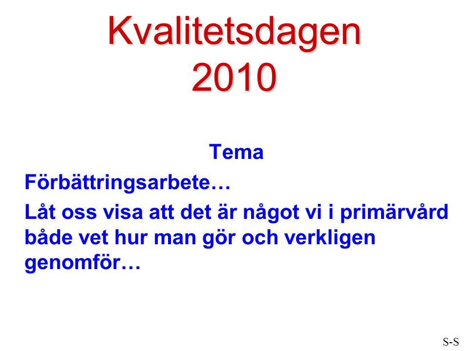 Kvalitetsdagen 2010 Tema Förbättringsarbete…