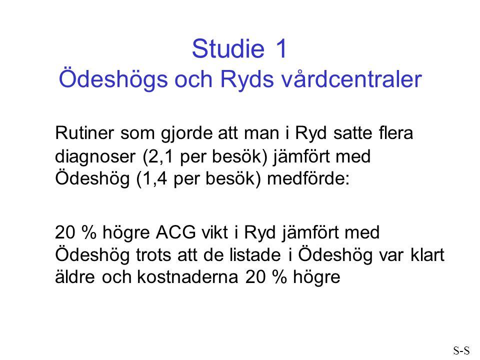 Studie 1 Ödeshögs och Ryds vårdcentraler