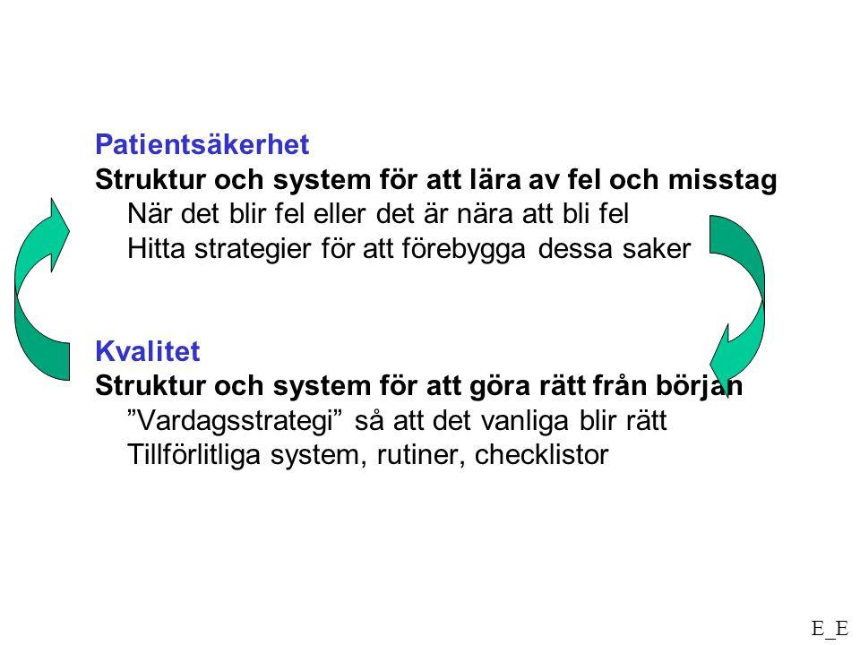 Struktur och system för att lära av fel och misstag