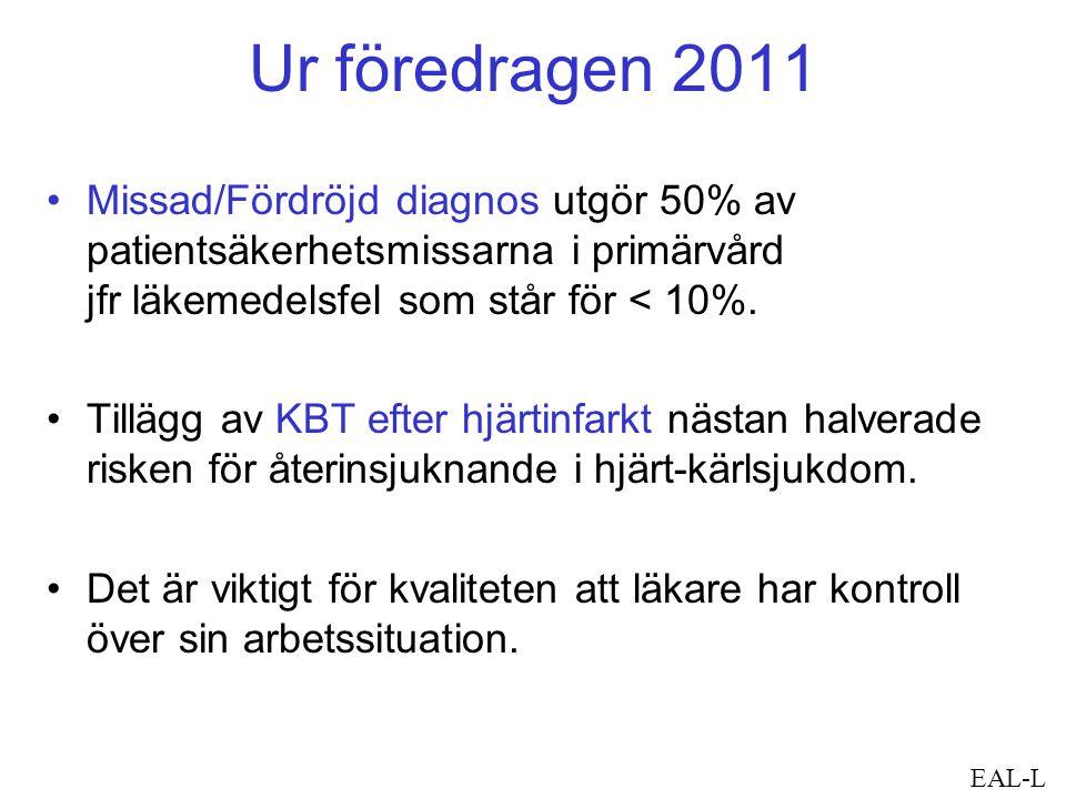 Ur föredragen 2011 Missad/Fördröjd diagnos utgör 50% av patientsäkerhetsmissarna i primärvård jfr läkemedelsfel som står för < 10%.
