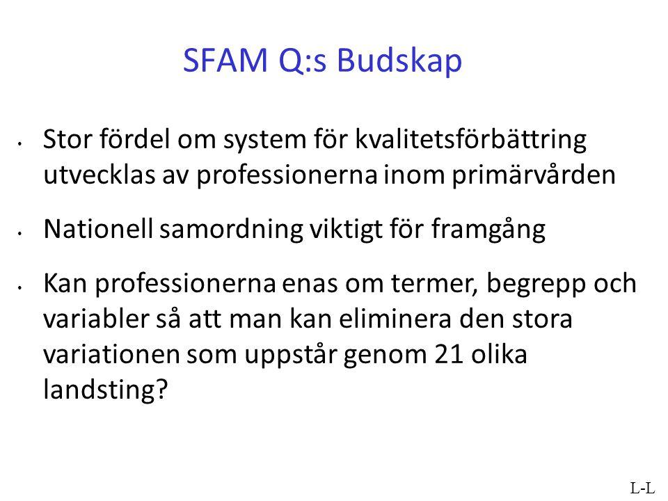SFAM Q:s Budskap Stor fördel om system för kvalitetsförbättring utvecklas av professionerna inom primärvården.