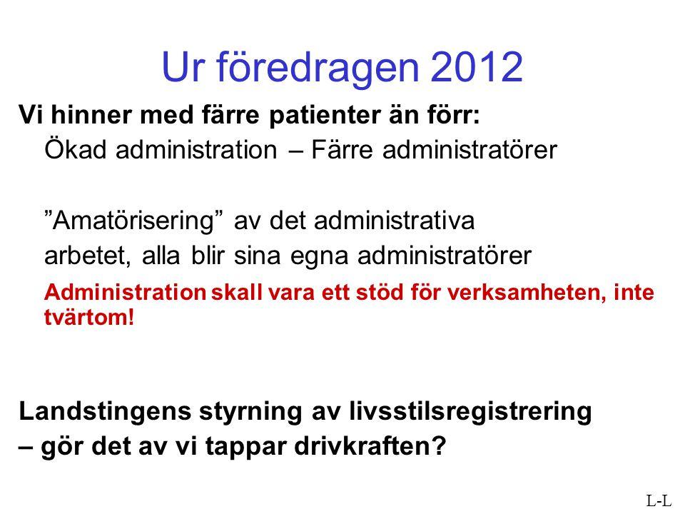 Ur föredragen 2012 Vi hinner med färre patienter än förr: