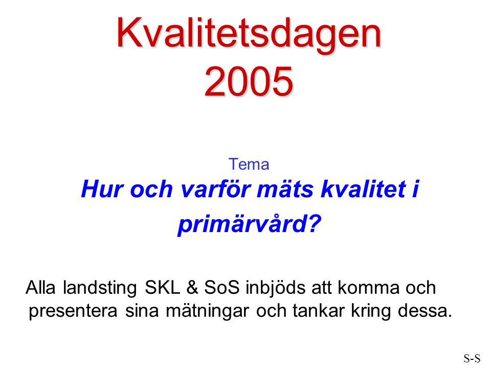 Kvalitetsdagen 2005 Tema Hur och varför mäts kvalitet i primärvård