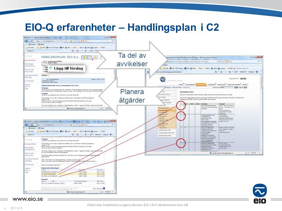 EIO-Q erfarenheter – Handlingsplan i C2