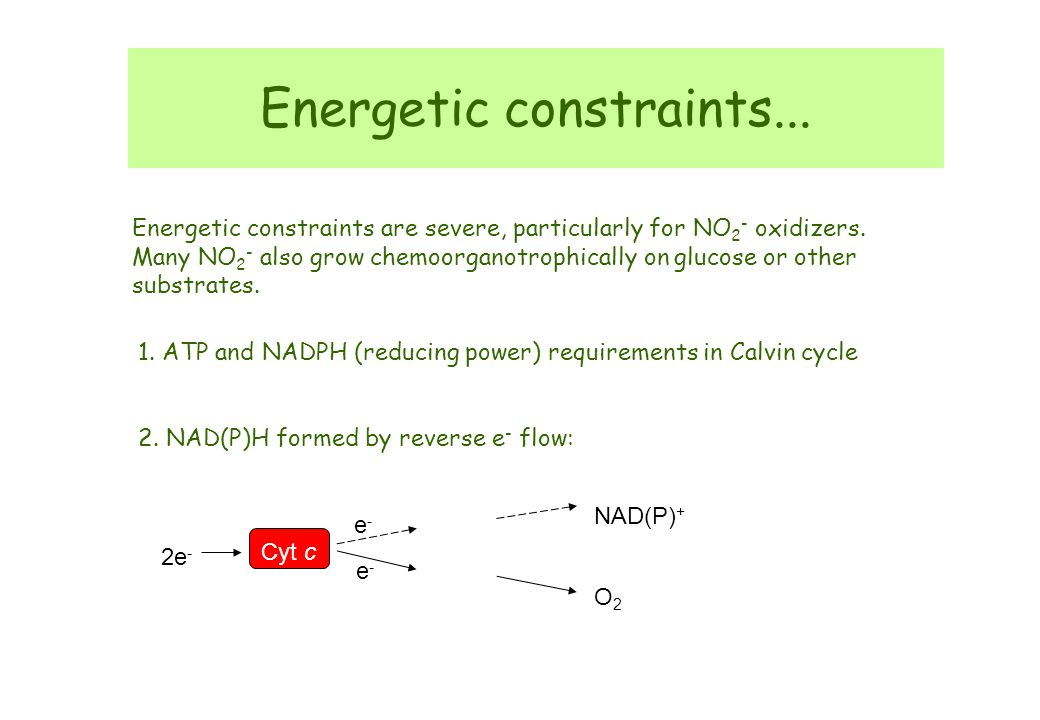 Energetic constraints...