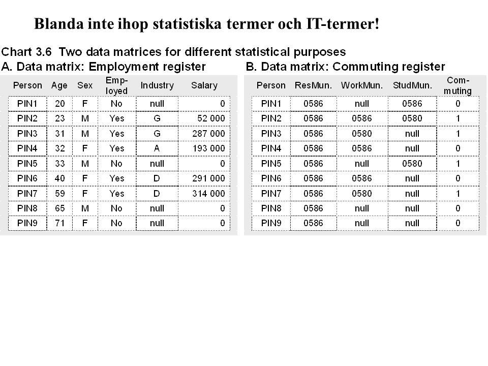 Blanda inte ihop statistiska termer och IT-termer!