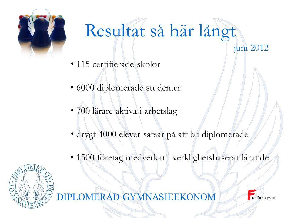 Resultat så här långt juni 2012 115 certifierade skolor
