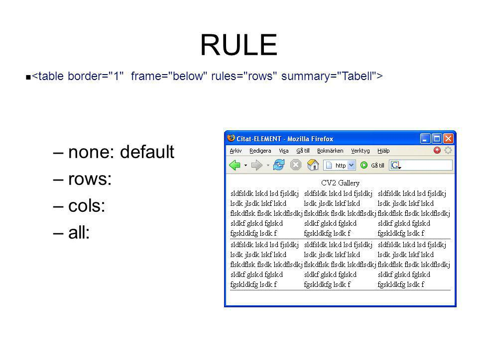 RULE none: default rows: cols: all: