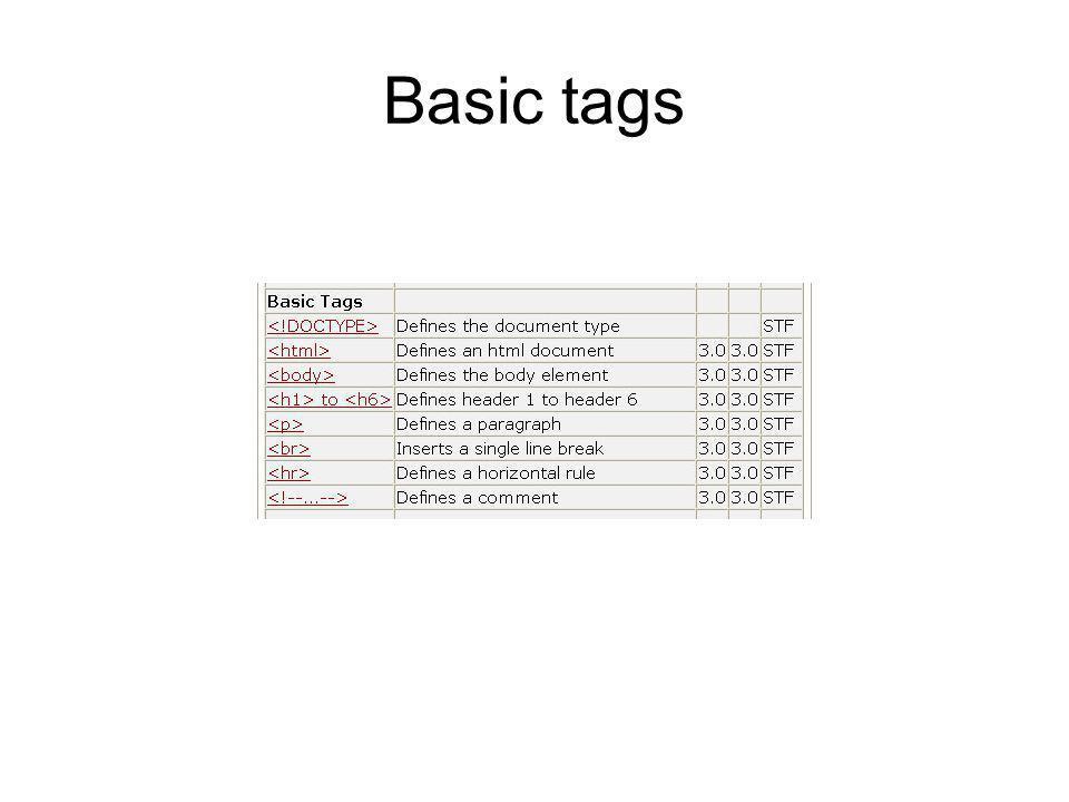 Basic tags