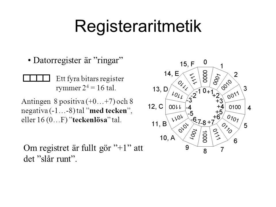 Registeraritmetik Datorregister är ringar