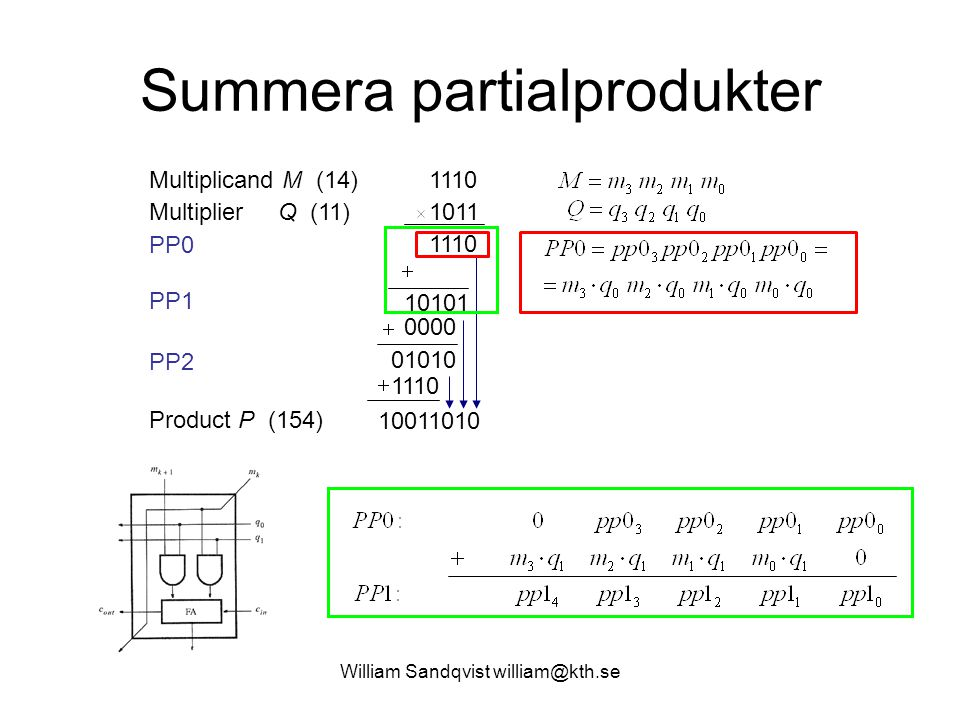 Summera partialprodukter