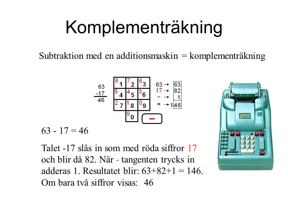 Komplementräkning Subtraktion med en additionsmaskin = komplementräkning. 63 - 17 = 46.