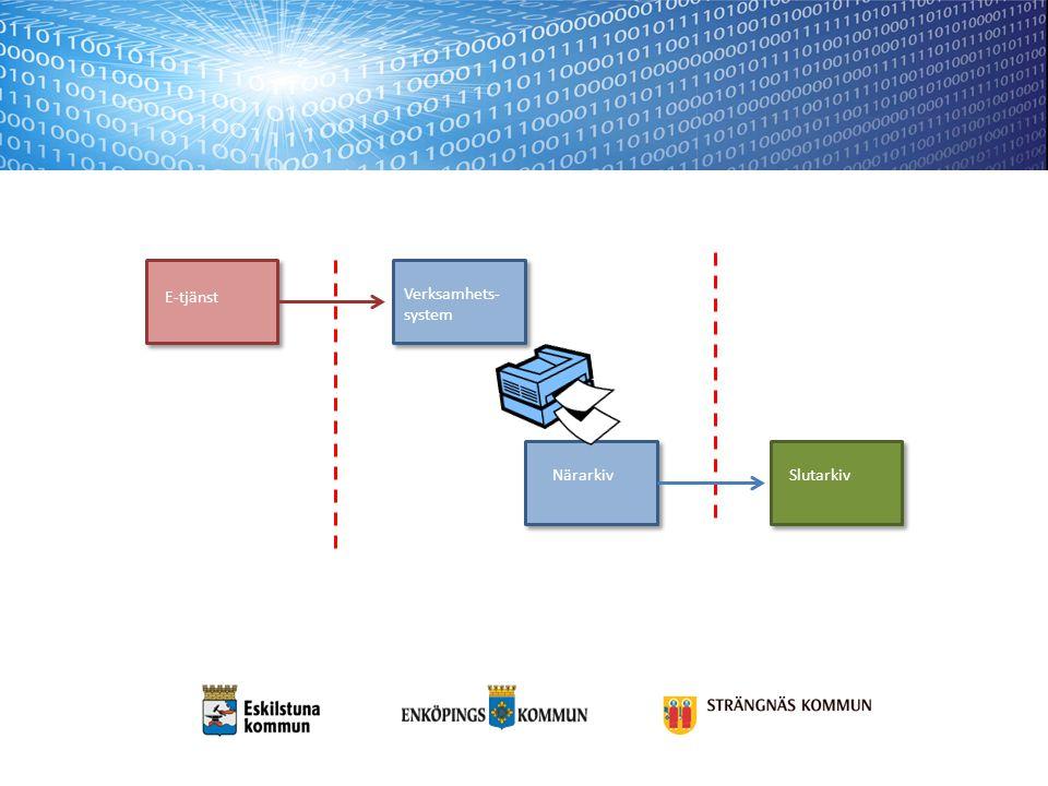E-tjänst Verksamhets-system. Närarkiv. Slutarkiv.