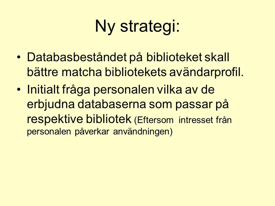 Ny strategi: Databasbeståndet på biblioteket skall bättre matcha bibliotekets avändarprofil.