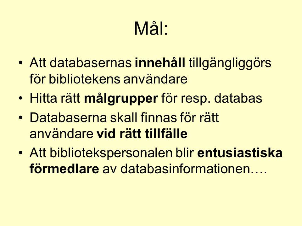 Mål: Att databasernas innehåll tillgängliggörs för bibliotekens användare. Hitta rätt målgrupper för resp. databas.