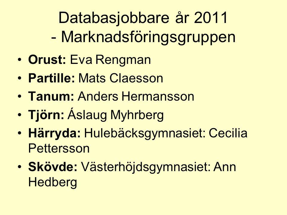Databasjobbare år 2011 - Marknadsföringsgruppen