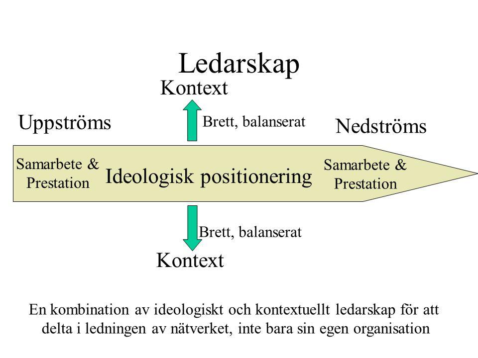 Ledarskap Kontext Uppströms Nedströms Ideologisk positionering Kontext