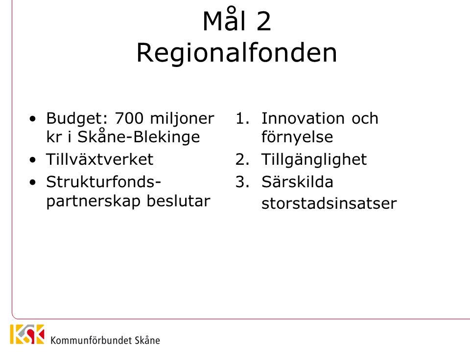 Mål 2 Regionalfonden Budget: 700 miljoner kr i Skåne-Blekinge